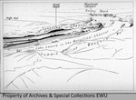 Diagram of Syncline and Monocline Channels, Lower Coulee looking southeast by Otis W. Freeman